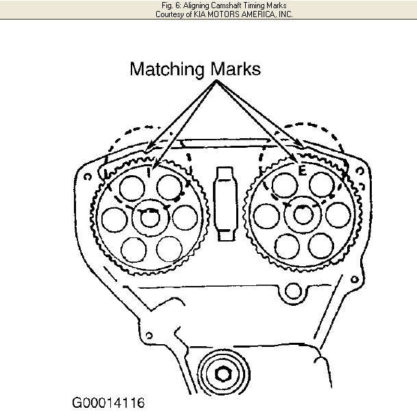 service manual  how to set timing for a 2002 kia sportage