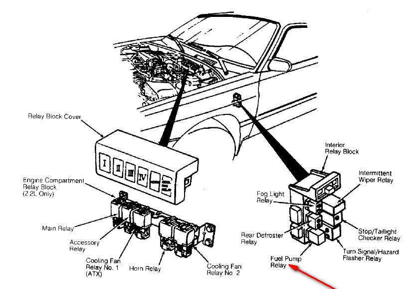 Ford Probe Fuel Pump Location