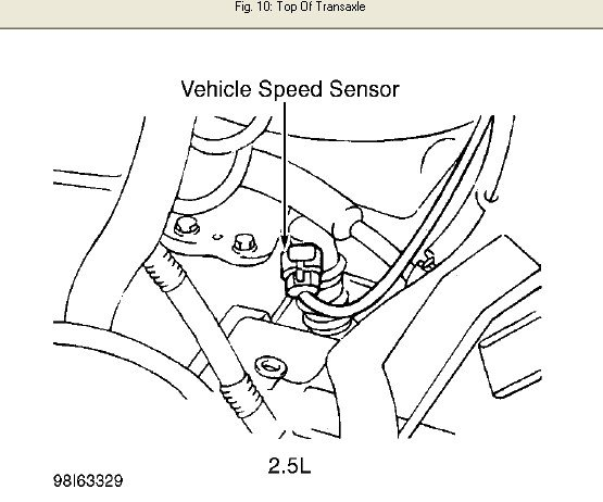 Where Is Speedometer Sensor On 1999 Hyundai Sonata V6 Auto