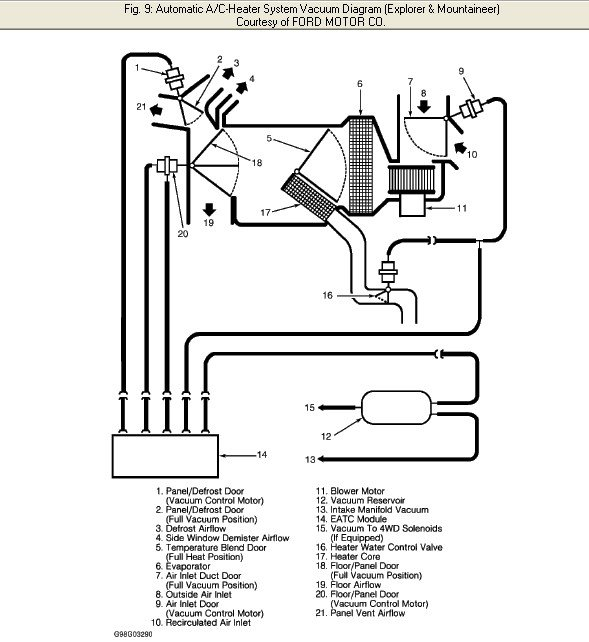 🏆 diagram in pictures database 1994 ford explorer wiring