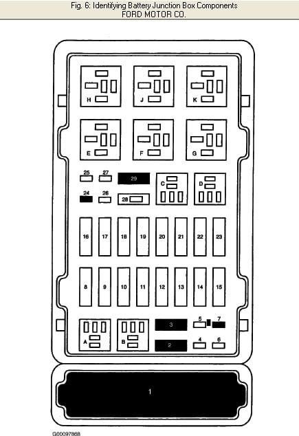 Fuse Diagram 2001 E 350 Van