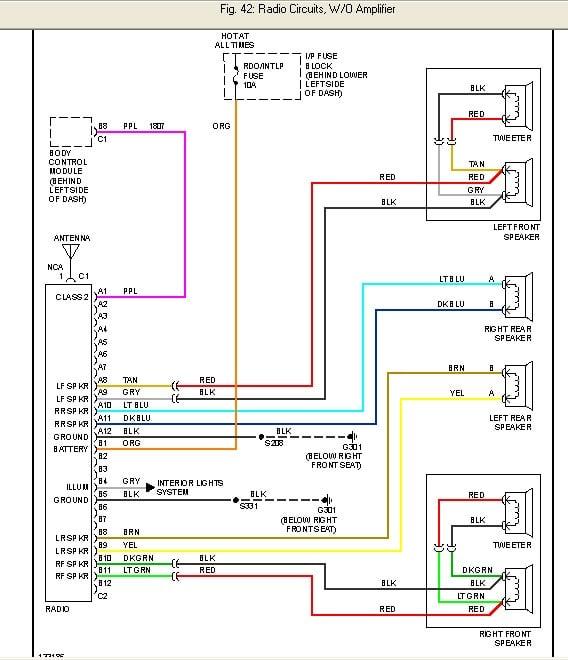 DIAGRAM] Chevy Cavalier Factory Stereo FULL Version HD Quality Wiring  Diagrams - ELMAGRAFIK.CHEFSCUISINIERSAIN.FR elmagrafik chefscuisiniersain fr