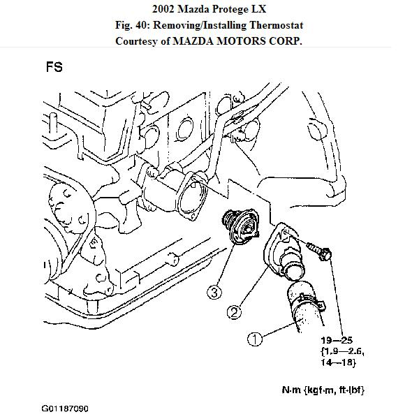 mazda b2600 fuel pump wiring mazda miata fuel pump wiring diagram