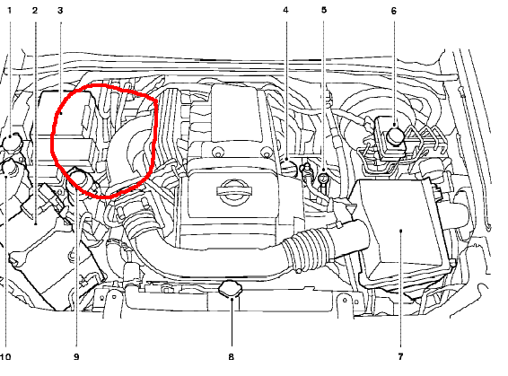 There Is No Transmission Dipstick On My 2005 Nissan Frontier How Rhjustanswer: 2005 Pathfinder Transmission Dipstick Location At Elf-jo.com