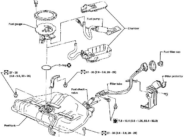 nissan sentra fuel pump location