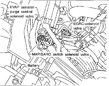 1997 Nissan Pathfinder Fuse Diagram