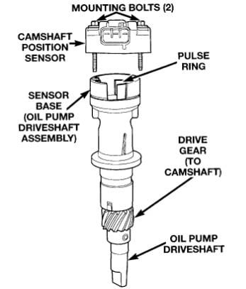 Jeep Grand Cherokee Crankshaft Sensor