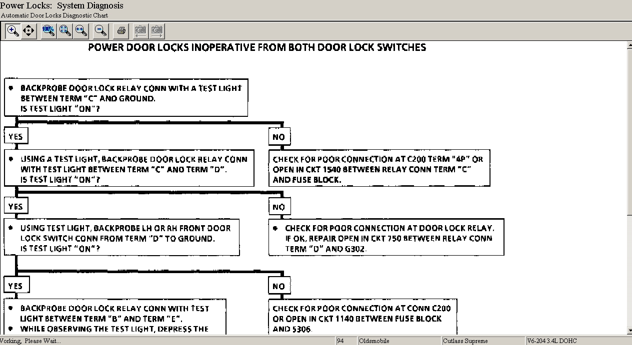 94 Olds Cutlass Supreme S W 34l Need Detailed Instruction For Oldsmobile Cutl Wiring Diagram Graphic