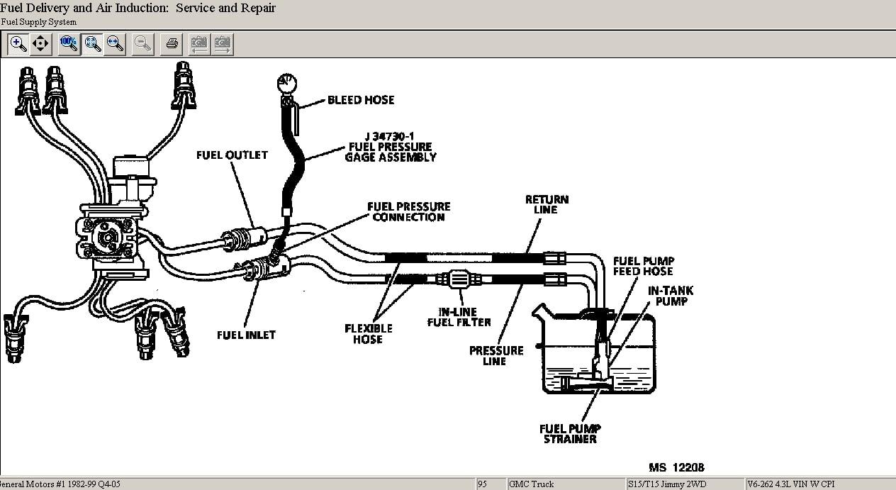 1992 Gmc Jimmy Engine Diagram FULL Version HD Quality Engine Diagram -  TYBO.AS4A.FR AS4A.FR