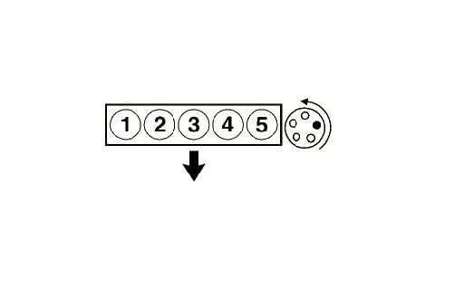 what is the correct firing order for the 5 cylinder 2 5l