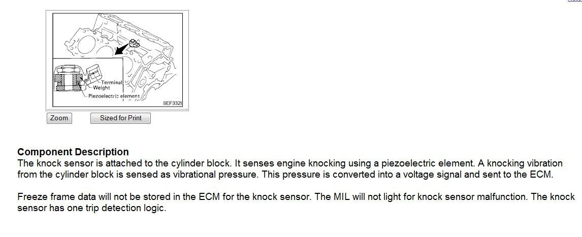 Where Is The Knock Sensor Located On A 33l In 2001 Nissan Quest Rhjustanswer: 2001 Nissan Quest Knock Sensor Location At Gmaili.net