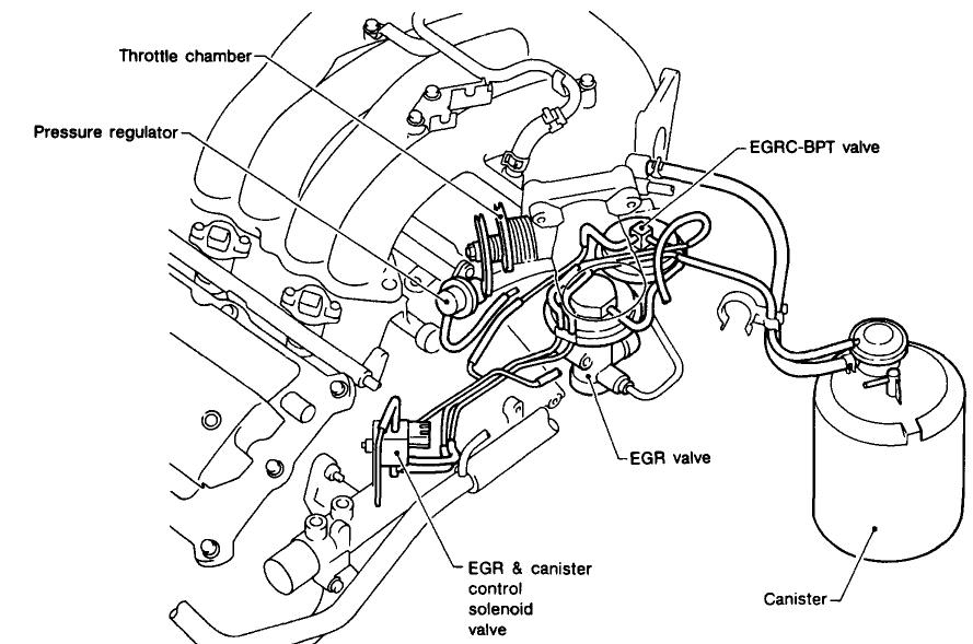 99 Nissan Maxima: flow..the EGR valve..engine coolant..intake manifold