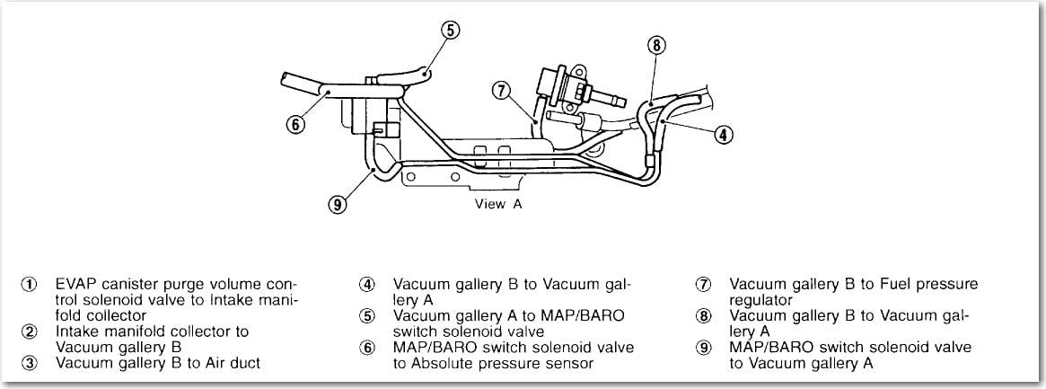 I Need A Vacuum Diagram For A 1999 Nissan Maxima 3 0