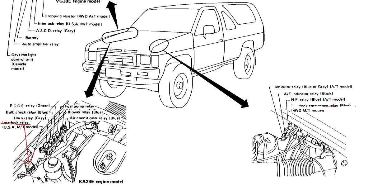 I Have A 1990 Pathfinder Manual Transmission  I Am Having Trouble Getting The Clutch Pedal To