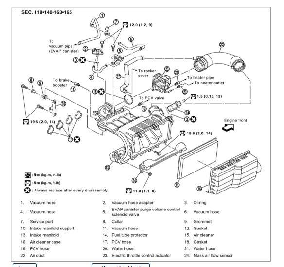 need directions to change the spark plugs on a 05 frontier xe 2 5 l