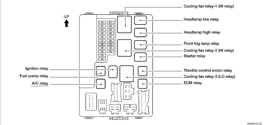2006 Nissan Altima Air Conditioning Fuse Wiring Library