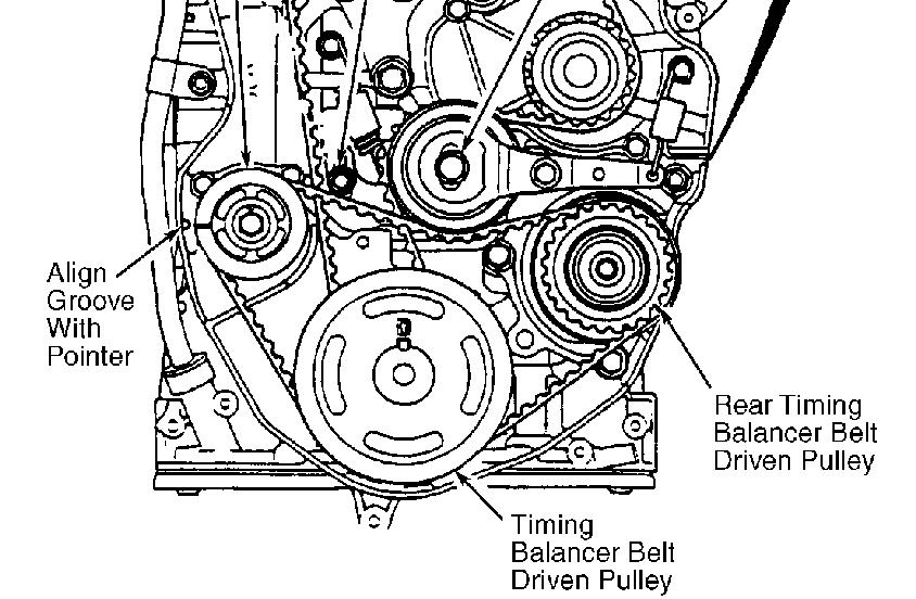 1991 honda accord 2 2  i just installed the counter