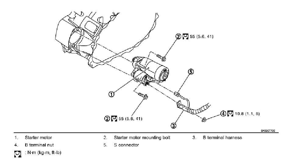 starter motor clicking noise