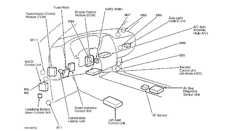 nissan rogue blower motor location