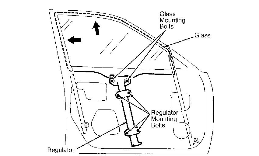 The Driver Side Power Window Of My 2000 Honda Civic Will Not Close
