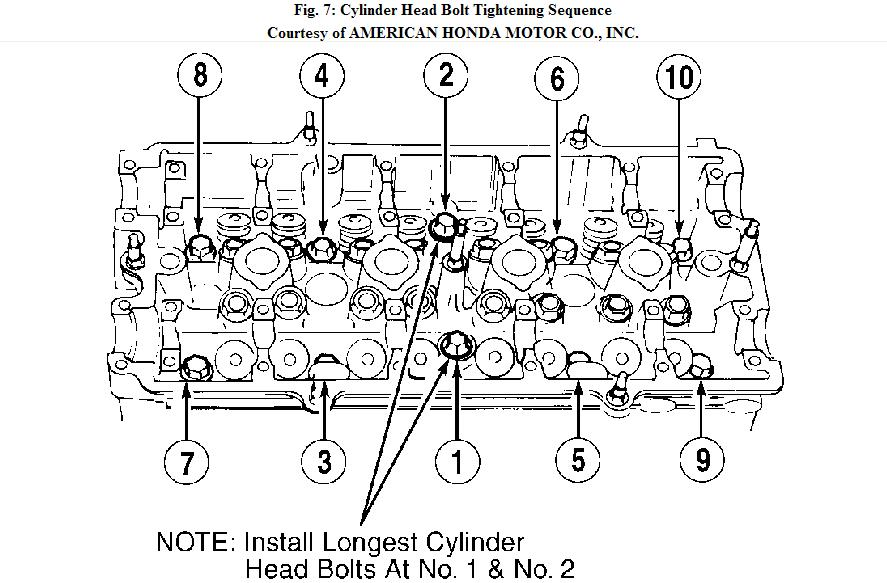 2009 01 15_183735_HeadBolt96IntegraB18B1 what is the head torque on a b18b1 and the order to torque them in b18b1 engine diagram at readyjetset.co