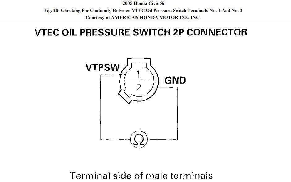 Vtctest Civicsi on Honda Vtec Engine Diagram