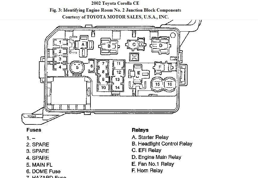 2009 toyota corolla fuse box headlights   39 wiring diagram images