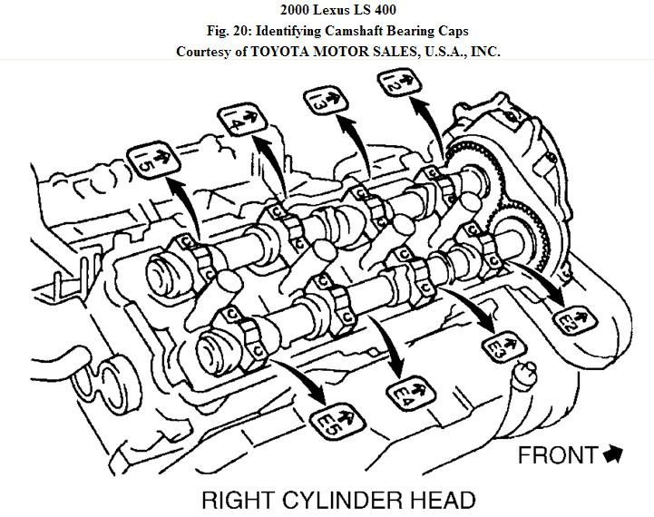 i have y2000 1uz engine code ls 400 i thought i could change the Trick Out 2000 Lexus GS300 3 coat threads and under head of bearing cap bolts d and e see fig 21 do not apply engine oil under heads of bearing cap bolts a b and c