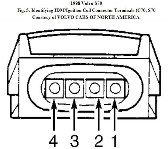 2004 volvo c70 wiring diagram