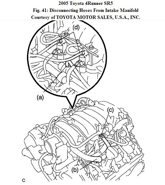 Where Is The Knock Sensor On A 2550 Toyota 4runner V8 How Do You