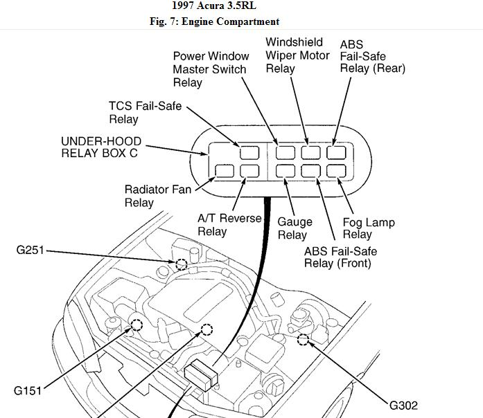 2009 06 18_124920_FuseBoxHoodRelayC97Acura35RL 2002 acura rl wiring diagram wiring diagram 2005 acura rl fuse box diagram at webbmarketing.co