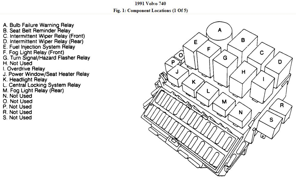 2009 07 06_125634_RelayBox91Volvo740 volvo 740 fuse box volvo schematics and wiring diagrams 1988 740 volvo radio wiring diagram at bayanpartner.co
