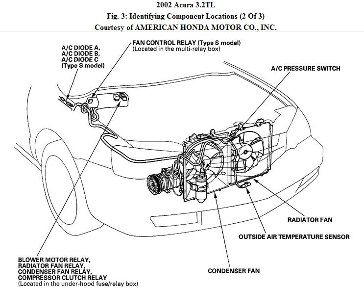 Acura 2002 TL Where is the compressor relay located and it ... on