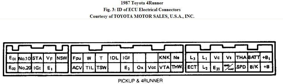 Post toyota Jbl Wire Harness Diagram 556225 further puter Wiring Diagram 2002 Toyota 4runner besides 2003 Toyota Highlander East 20Dundee IL 247446028 together with 137535 I Need 2000 Ta a Audio Wire Diagram moreover 166574 1989 Toyota Radio Wiring Diagram Despratly Needed. on toyota highlander jbl radio for 2003