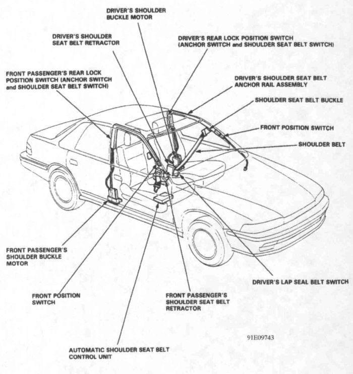 on a 1991 honda accord, the passenger front automatic seat belt not working. i checked fuses and ... 1990 honda accord seatbelt wiring diagram #3