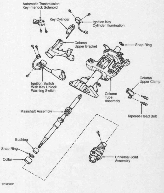 What Is The Procedure For Removing An Ignition Switch In A 1995