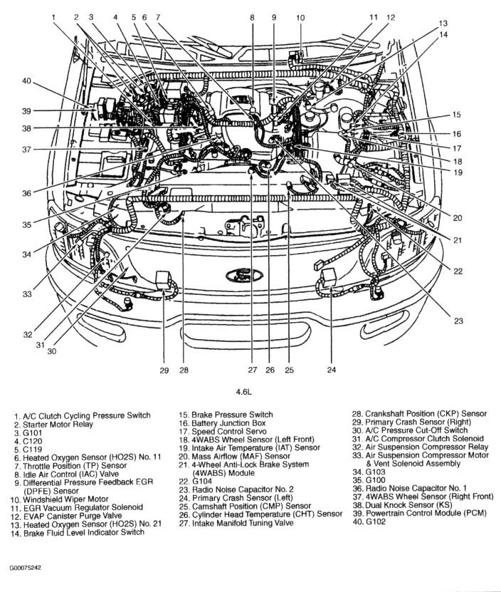 Vacuumhoses likewise 2002 Ford F250 Super Duty 4wd Front Hub Diagram Auto as well 1965 Mustang Accesories Diagram 65 1955 Ford Fuse Box additionally Ford 5 8l Engine Diagram Smog Pump as well Schematics h. on 1995 f150 engine diagram