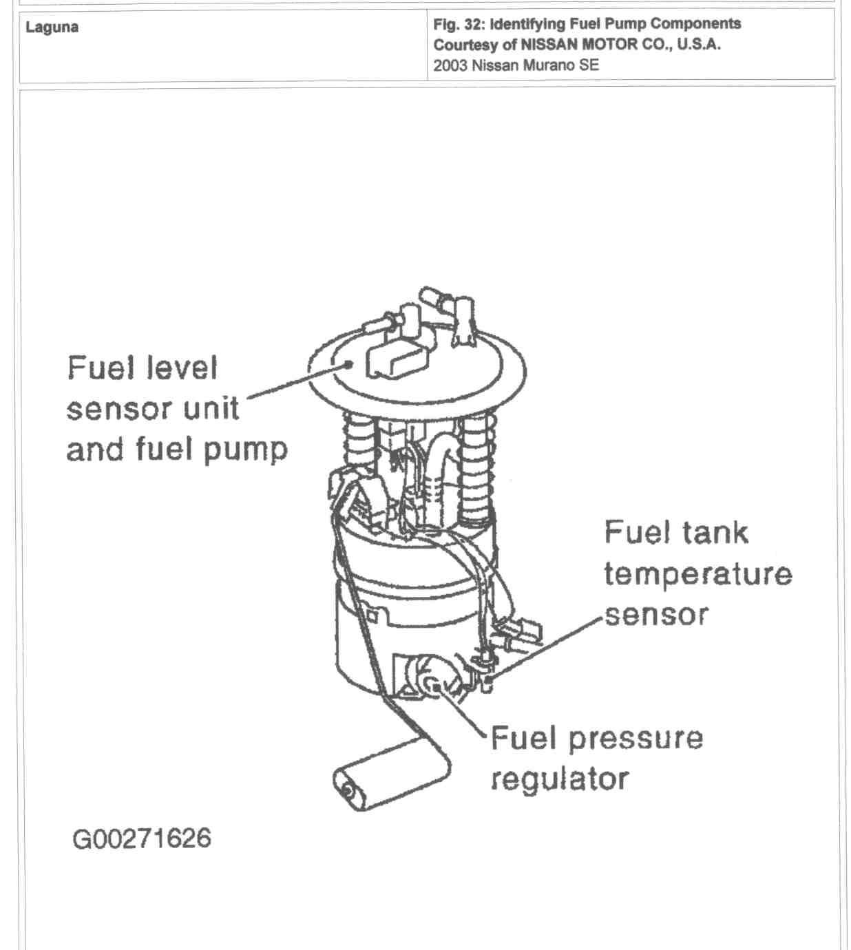 2003 Nissan Murano Fuel Pump Diagram Auto Electrical Wiring Diagram