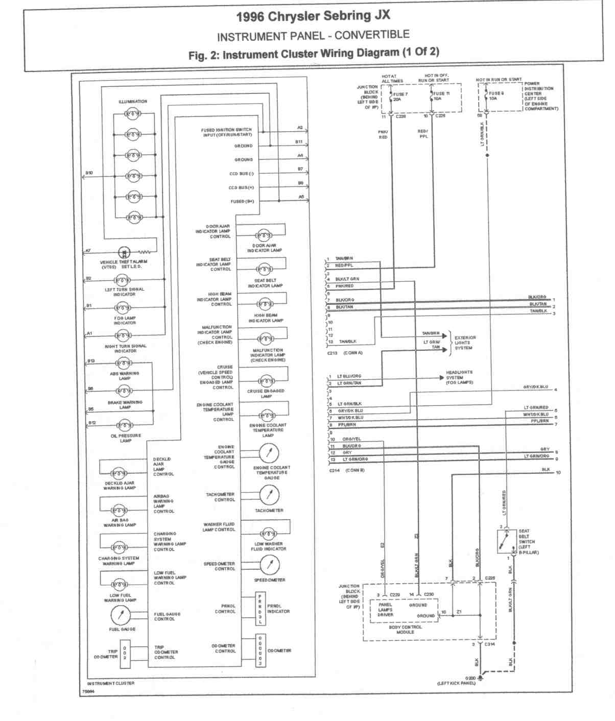 96 chrysler sebring fuse box diagram 96 chrysler sebring convertible electrical problem ... 1996 chrysler sebring fuse box diagram