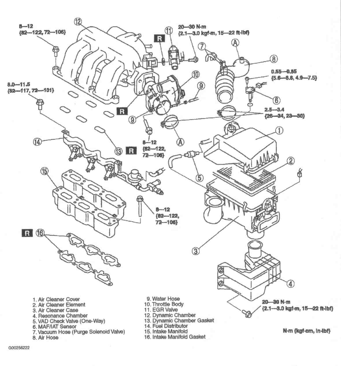2006 Mazda 6 Engine Diagram What Needs To Be Removed Gain Access Rear Bank Of Spark Plugs Graphic