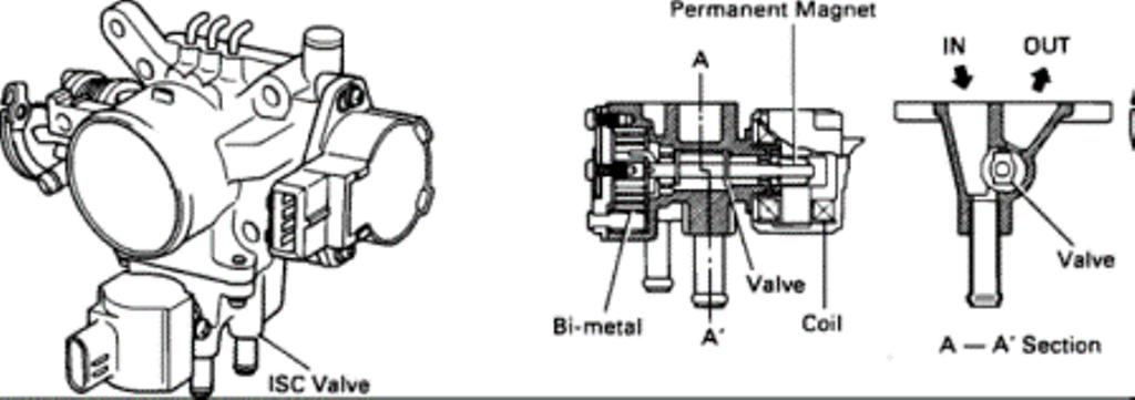 My Toyota Camry has had problems stalling when put into