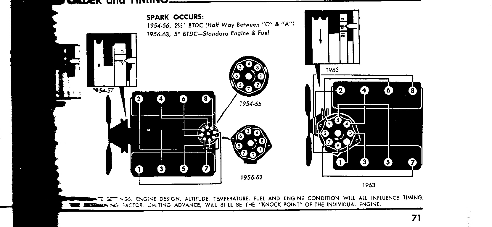 1963 cadillac spark plug wire diagram - makita switch wiring diagram -  goldwings.kankubuktikan.jeanjaures37.fr  wiring diagram resource