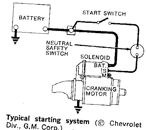 377486 Where Does Alternator Field Wire Originate What Color further Ignition Relay Switch Wiring Diagram likewise 87yl8 Chevrolet K1500 4x4 Converted Tbi System Carb besides Electrical Wiring Diagram For 1929 Chevrolet 6 Cylinder Series Ac And 1930 Chevrolet Series Ad in addition RepairGuideContent. on ignition coil wiring diagram chevy