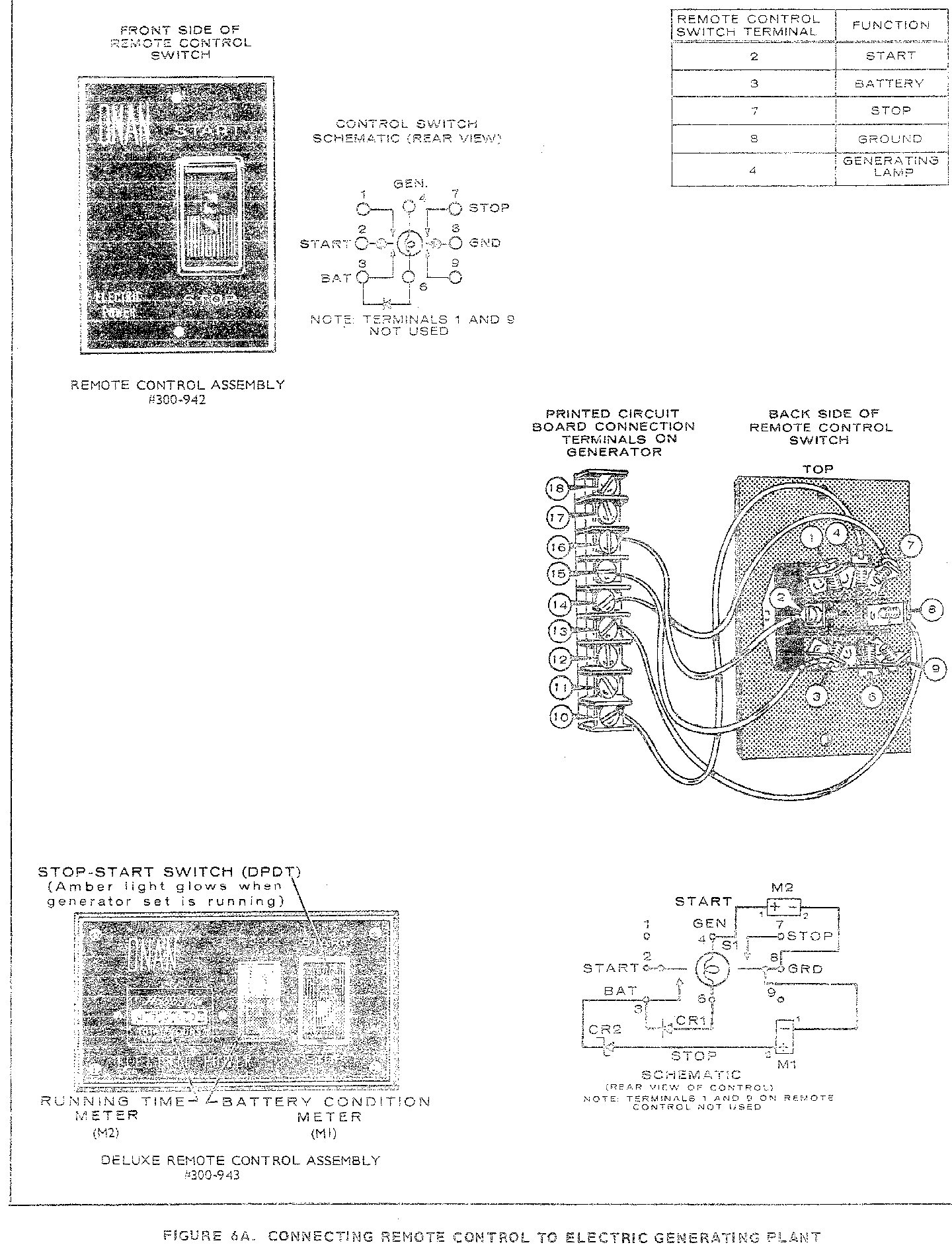 onan generator remote start stop switch wiring diagram