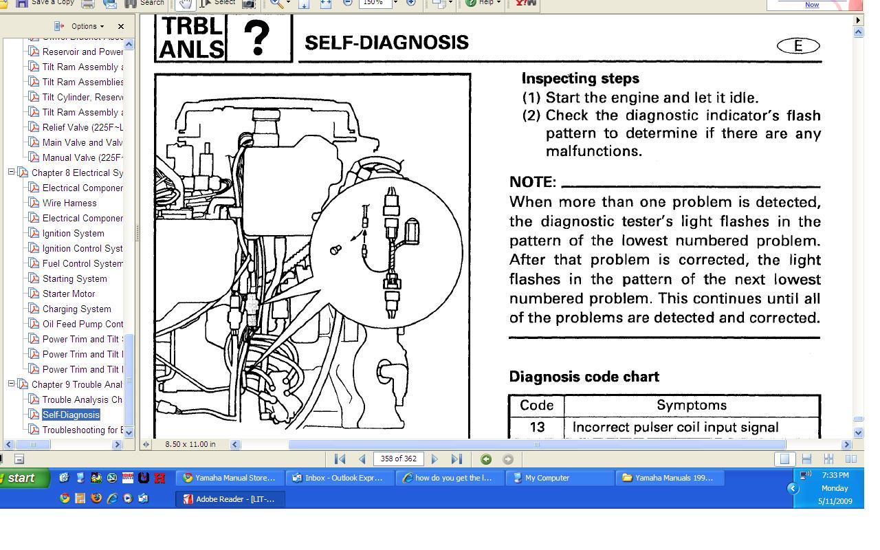 Where do i plug in winky blinky diagnostic light in 2000 yamaha ox66