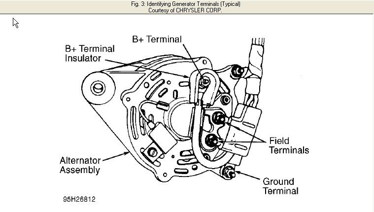 I Have A 1994 Jeep Grand Cherokee Laredo 4wd  The Voltage