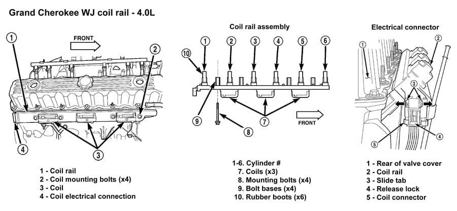 2002 jeep cherokee laredo where are the spark plugs. Black Bedroom Furniture Sets. Home Design Ideas