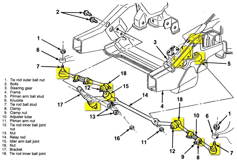 chevy truck front end diagram 33 chevy silverado suspension diagram wiring diagram list  33 chevy silverado suspension diagram