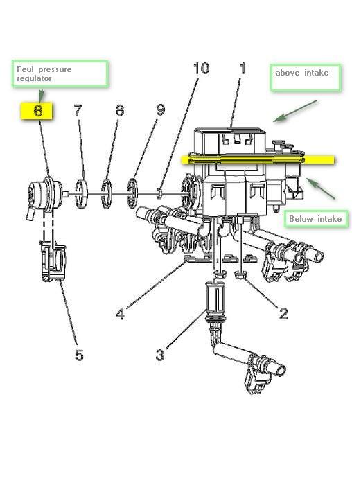 2001 blazer fuel pressure regulator location