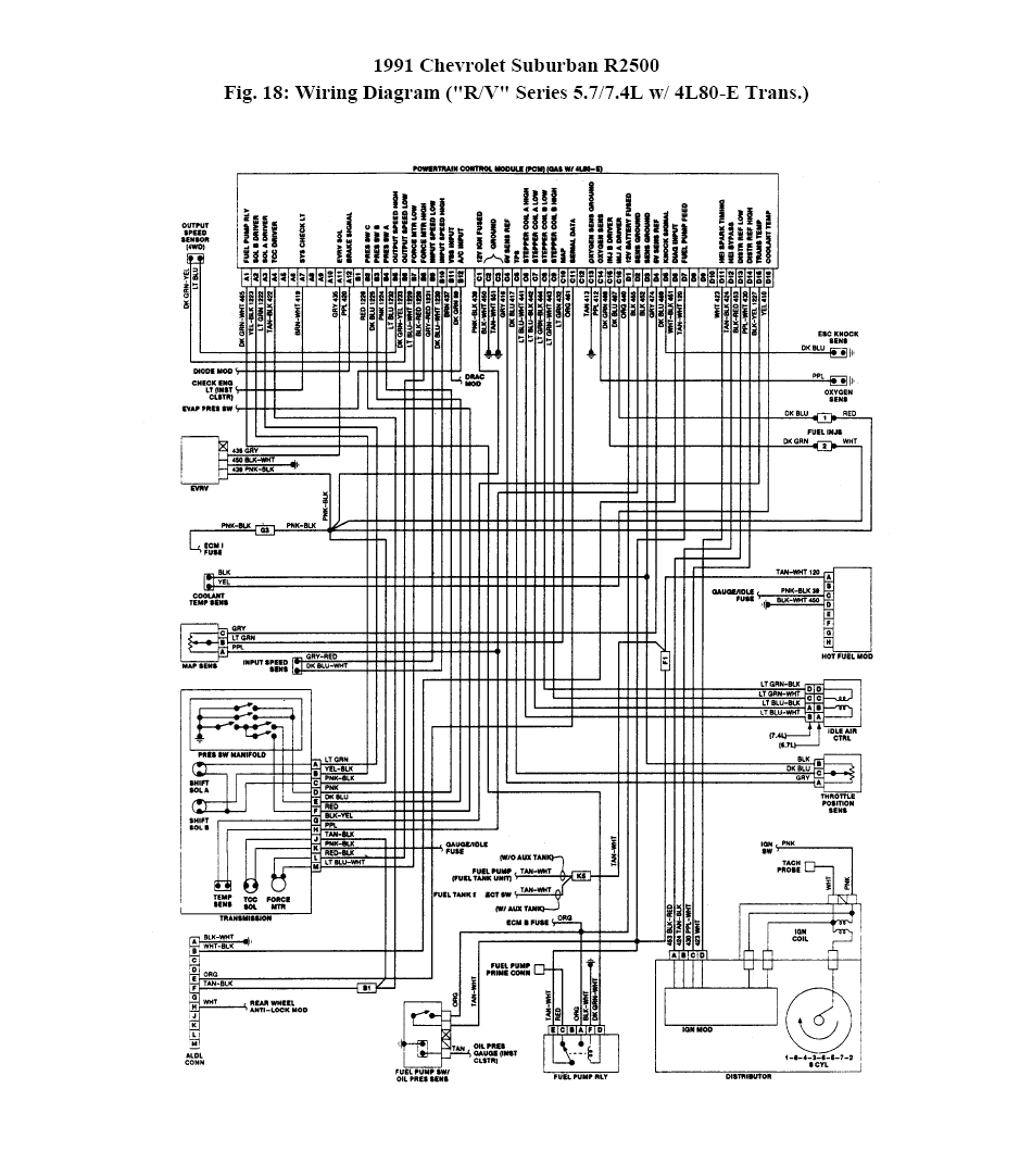 where can i get a wiring digram for a 1991 suburban 454 tbi with a rh justanswer com 4L80E Transmission Cable Diagram 4L60E Transmission Exploded View Diagram